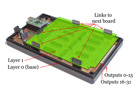 PCB scalability to support more outputs.